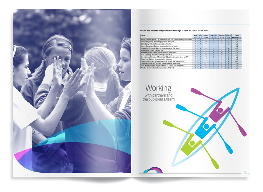NHS Herts Valleys Annual report spread 2